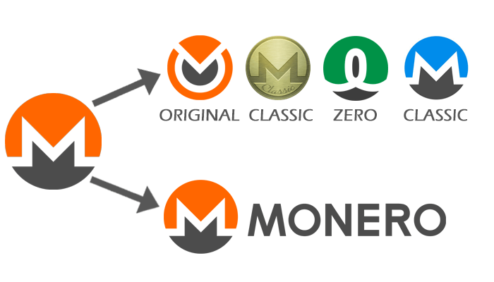 Monero versions - Monero Original, Classic and Zero