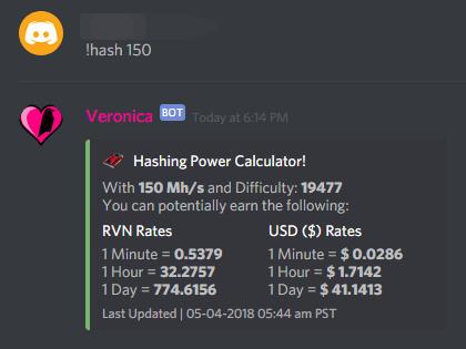Ravencoin mining calculator