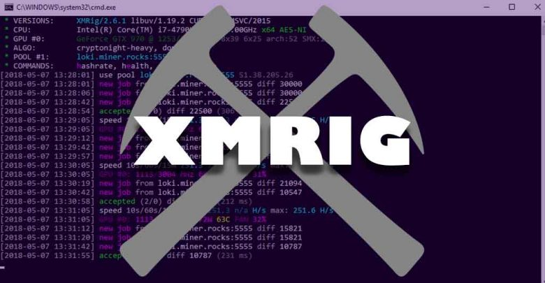Photo of Tutorial: How to setup, configure and use XMRig? CPU, AMD and NVIDIA miner