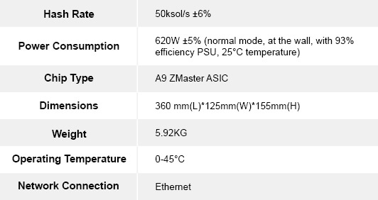 A9 ZMaster specifications