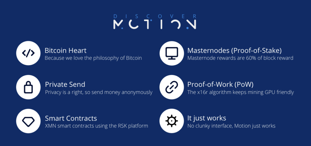 Motion features