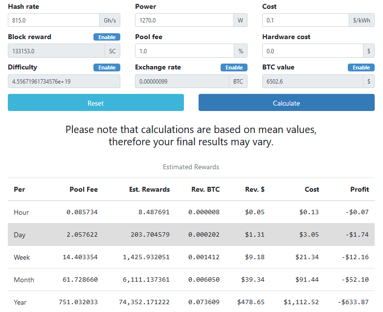 Siacoin mining profit