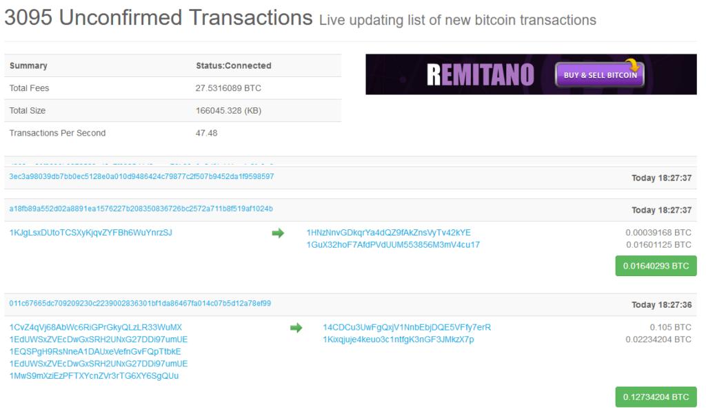 Unconfirmed mempool transactions