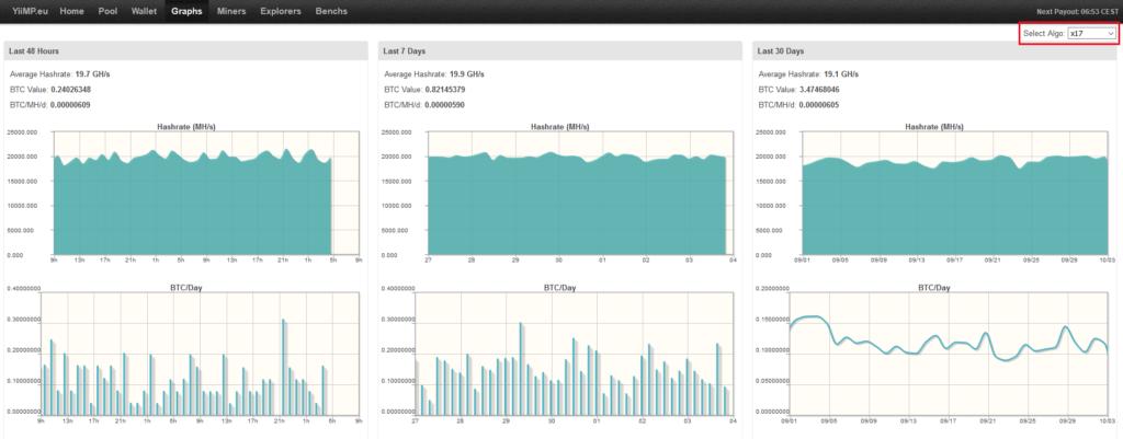 yiimp mining graph