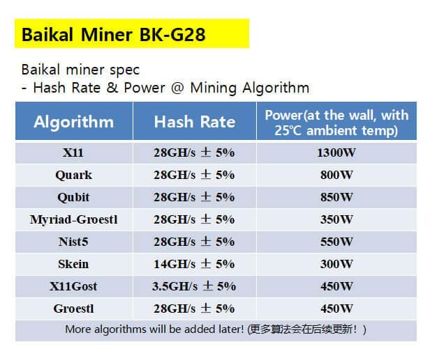 X11-gost ASIC miner