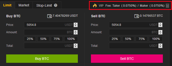 Binance maker taker fee