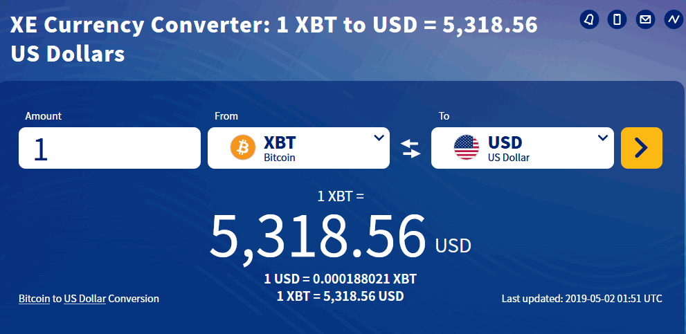 XBT in XE exchange