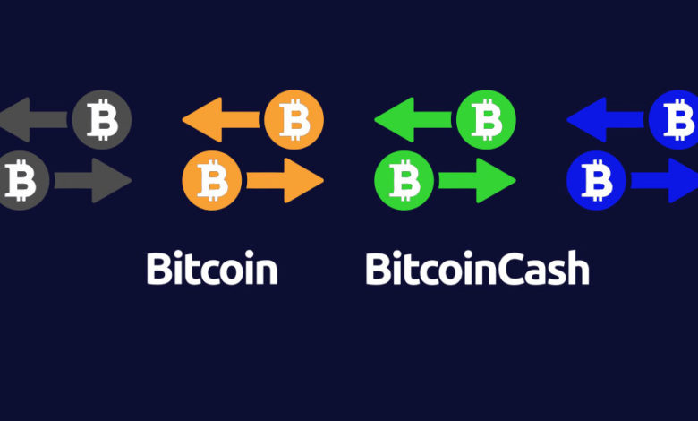 Photo of What happens if you send Bitcoin to Bitcoin cash address or vice versa?
