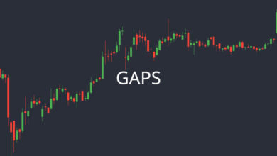 bitcoin price gaps
