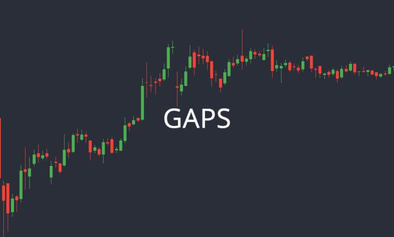 bitcoin price gaps