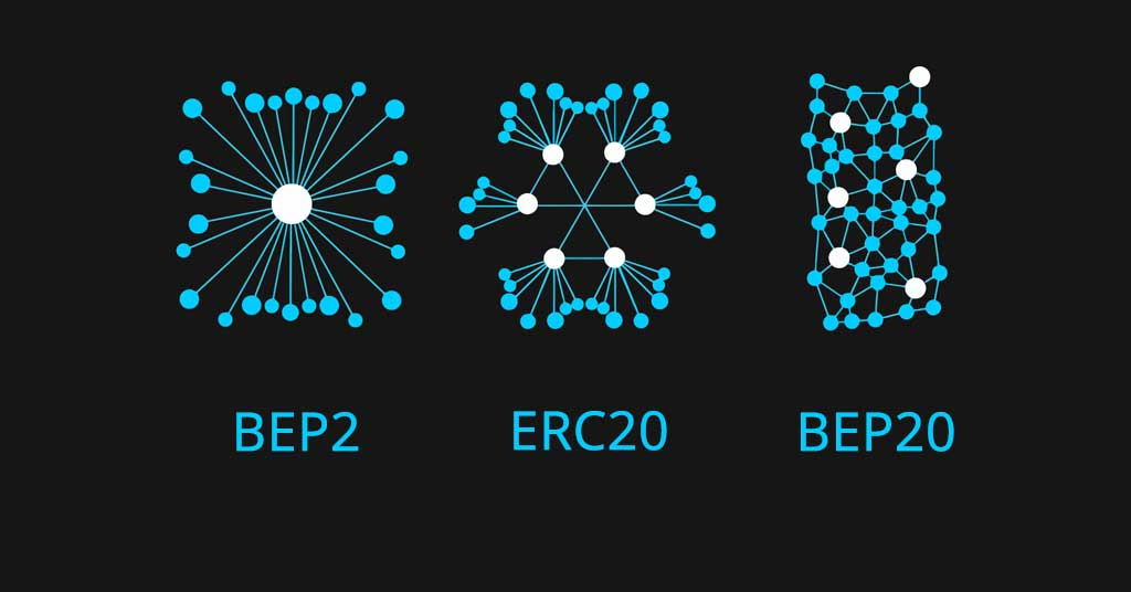 Photo of BEP2, BEP20, ERC20, OMNI & TRC20 networks – What's the difference?