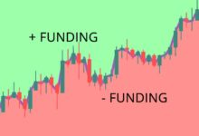 bitcoin funding rate