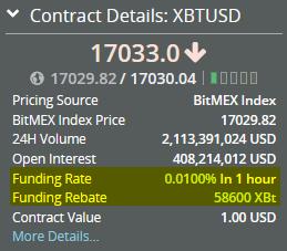bitmex funding fee