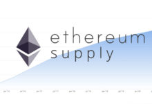 ethereum supply