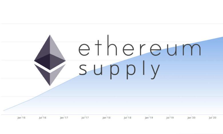 ethereum supply